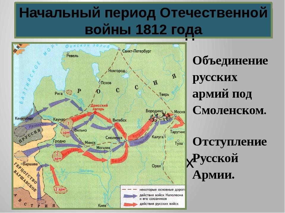 Ход военных действий Начальный период Отечественной войны 1812 года Начальный...