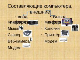 Составляющие компьютера, внешние ввод информации Клавиатура Мышь Сканер Веб-к