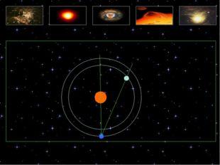 Тест по астрофизике Вопрос 15 А. Элонгация Б. Эклиптика В. Эксцентриситет Уг