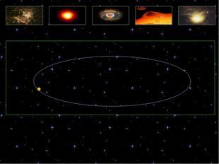 Тест по астрофизике Вопрос 7 А. Это связано с вращением Земли вокруг Солнца