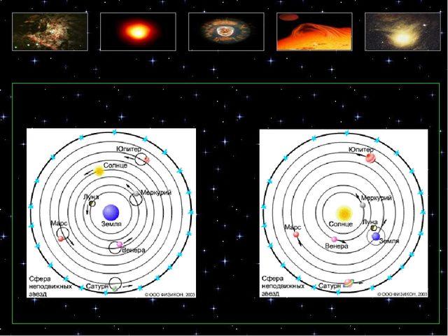 Тест по астрофизике Вопрос 9 А. Б. Какая схема изображает систему мира по Ко...
