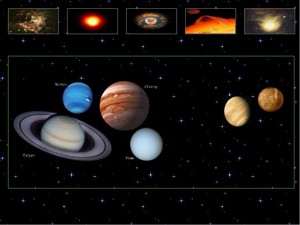 Тест по астрофизике Вопрос 11 А. Б. На каком рисунке показаны внешние планет...