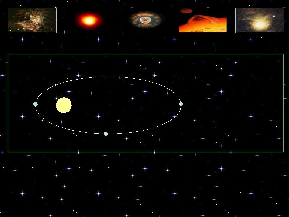 Тест по астрофизике Вопрос 12 А Б В Какой буквой обозначена на рисунке точка...