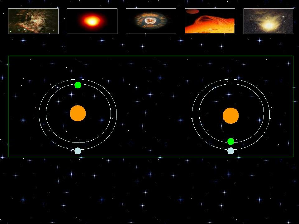 Тест по астрофизике Вопрос 14 А. Б. На каком рисунке показано нижнее соедине...