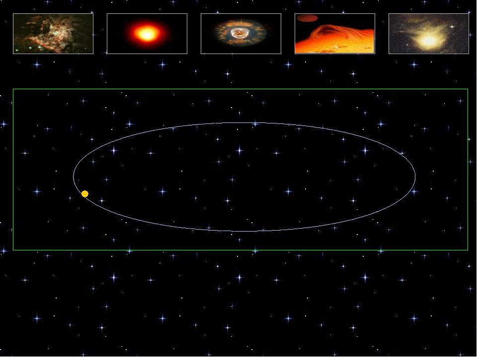 Тест по астрофизике Вопрос 7 А. Это связано с вращением Земли вокруг Солнца...