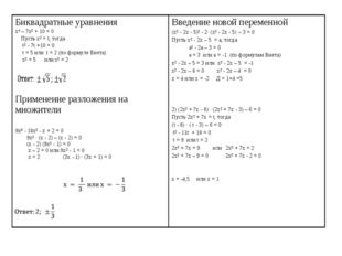 Биквадратные уравнения х4 – 7х² + 10 = 0 Пусть х² = t, тогда t² - 7t +10 = 0