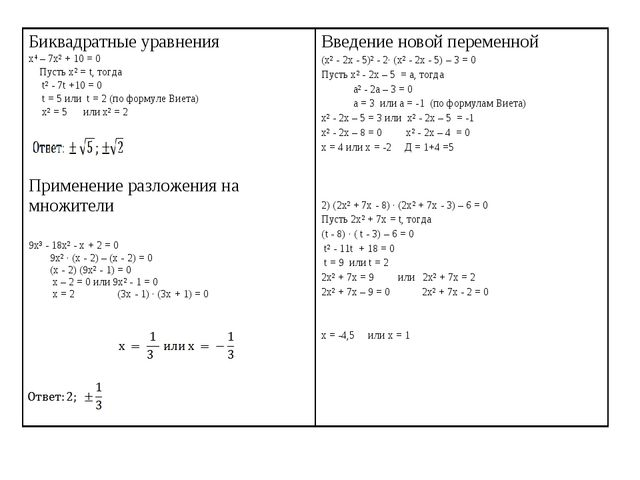 Биквадратные уравнения х4 – 7х² + 10 = 0 Пусть х² = t, тогда t² - 7t +10 = 0...
