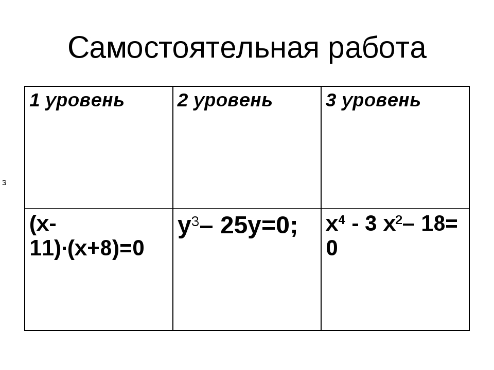 Самостоятельная работа 1 уровень2 уровень3 уровень (х-11)∙(х+8)=0 у3– 25у=...