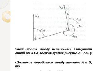 Зависимости между истинными азимутами линий АВ и ВА воспользуемся рисунком. Е