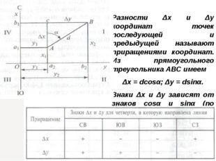 Разности Δх и Δу координат точек последующей и предыдущей называют приращения