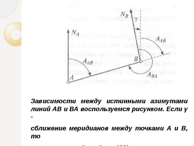 Зависимости между истинными азимутами линий АВ и ВА воспользуемся рисунком. Е...