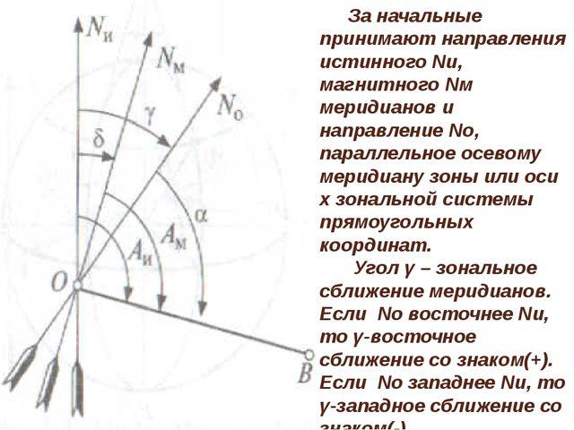 За начальные принимают направления истинного Nи, магнитного Nм меридианов и...