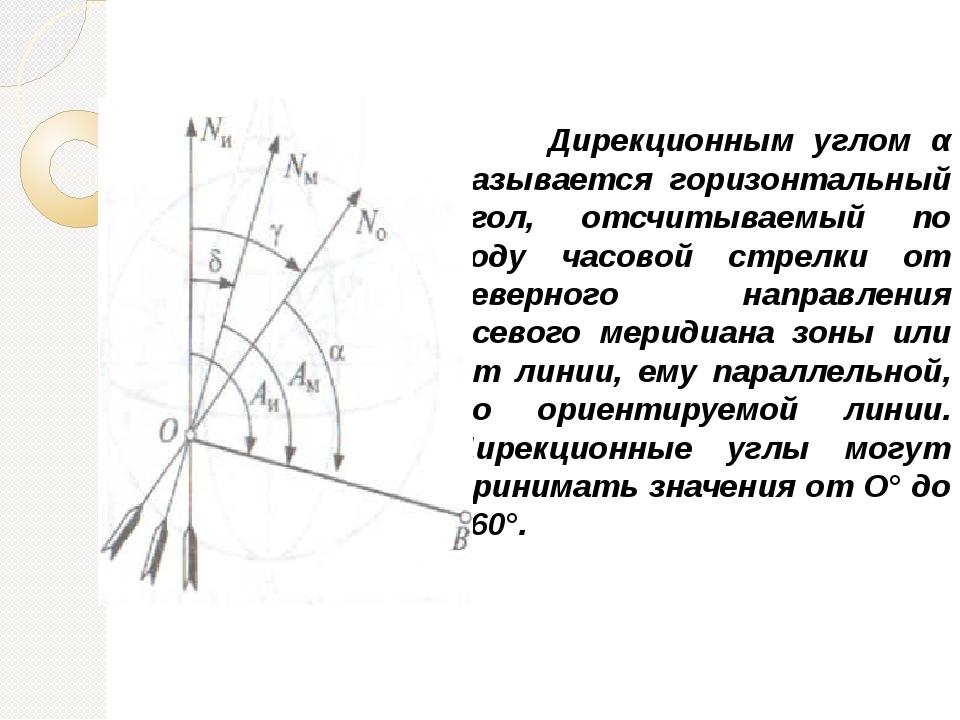 Дирекционным углом α называется горизонтальный угол, отсчитываемый по хо...
