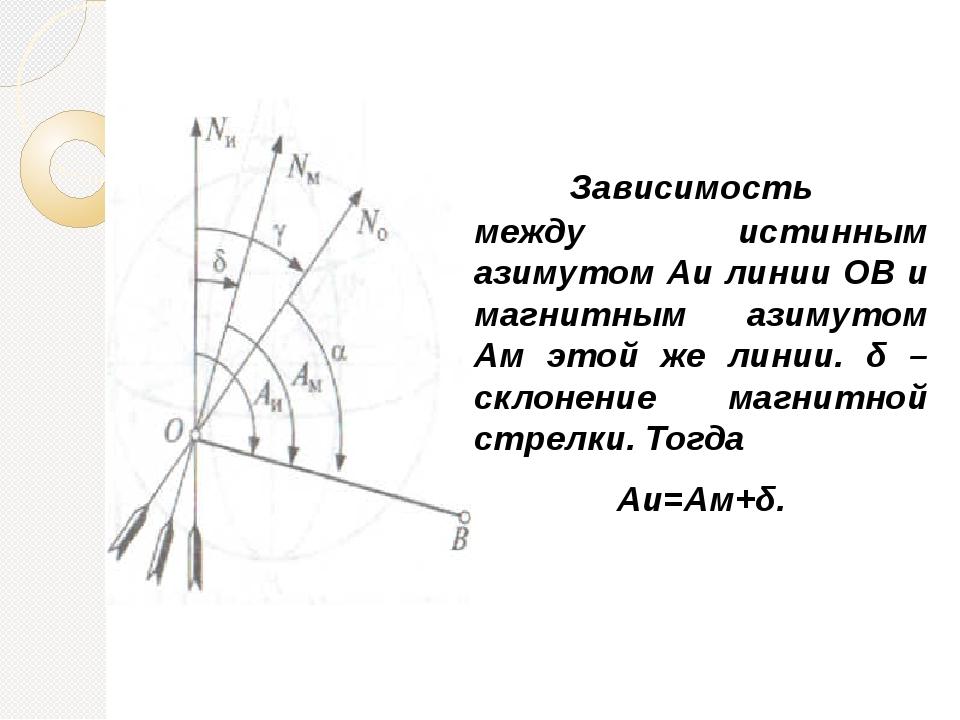 Зависимость между истинным азимутом Аи линии ОВ и магнитным азимутом Ам это...