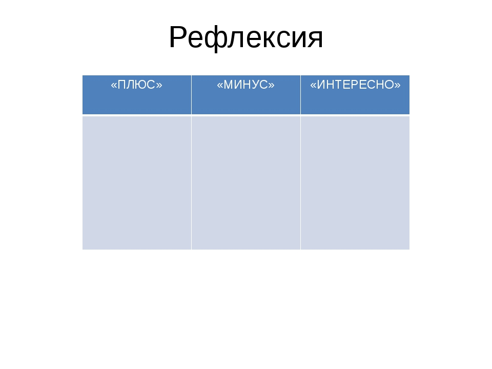 Рефлексия  «ПЛЮС» «МИНУС» «ИНТЕРЕСНО»