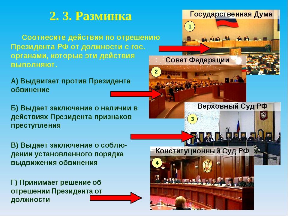 2. 3. Разминка Соотнесите действия по отрешению Президента РФ от должности с...
