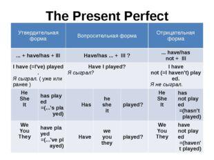 The Present Perfect Утвердительная форма Вопросительная форма Отрицательная ф