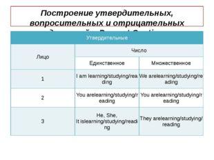 Построение утвердительных, вопросительных и отрицательных предложений в Prese