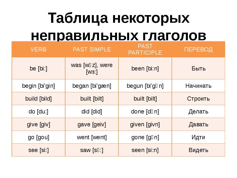 Таблица некоторых неправильных глаголов VERB PAST SIMPLE PAST PARTICIPLE ПЕРЕ...