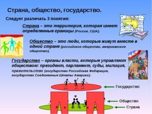 Страна – это территория, которая имеет определенные границы (Россия, США). С
