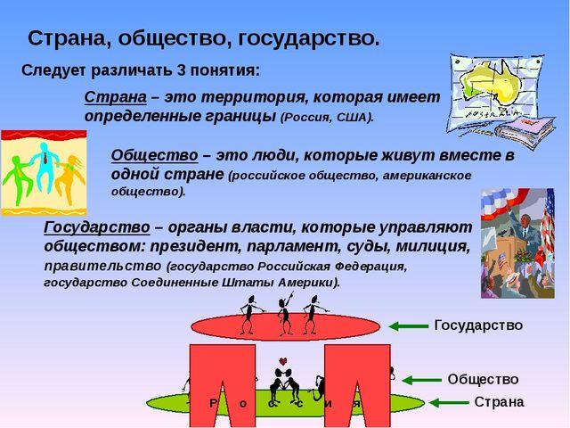 Страна – это территория, которая имеет определенные границы (Россия, США). С...
