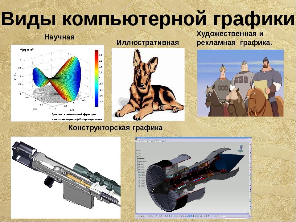 Виды компьютерной графики Научная Конструкторская графика Иллюстративная Худ...
