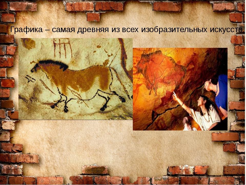 Графика – самая древняя из всех изобразительных искусств.