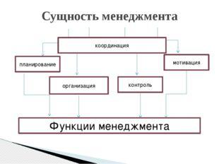 Сущность менеджмента планирование организация контроль мотивация Функции мене