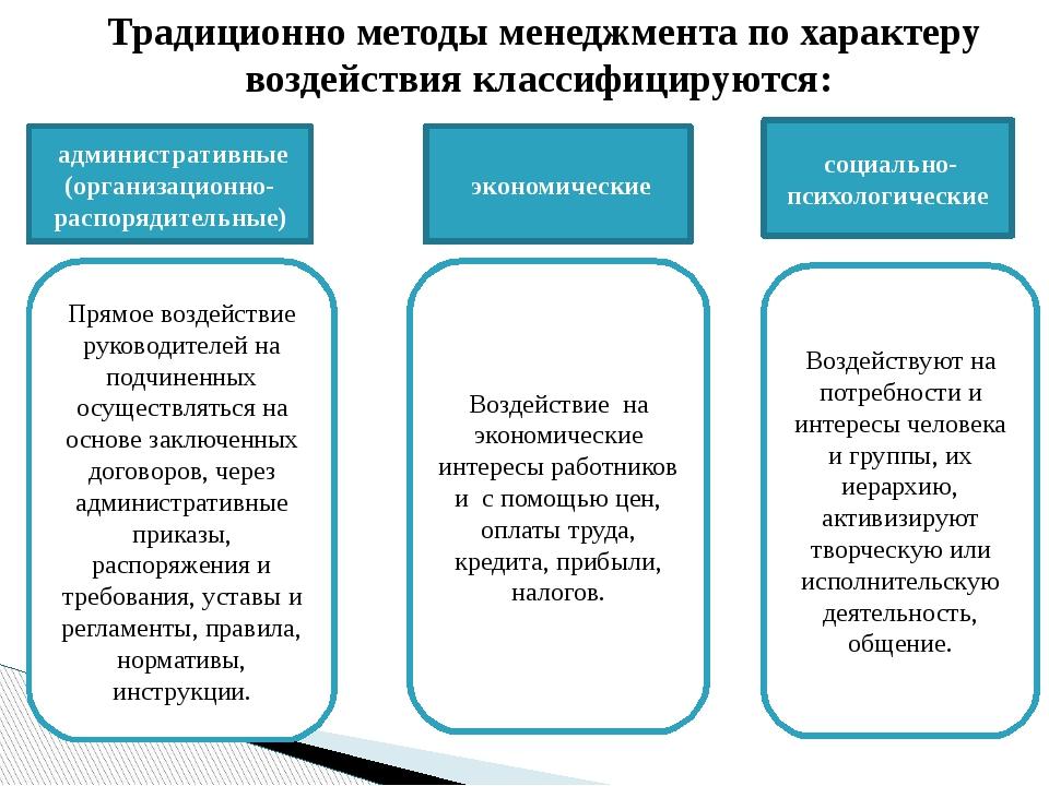 Традиционно методы менеджмента по характеру воздействия классифицируются: адм...