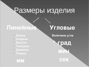 Линейные Угловые Длина Ширина Высота Толщина Диаметр Радиус мм ° град ′ мин