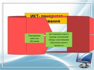ИКТ- приоритет образования Повышение качества обучения Достижение нового уров