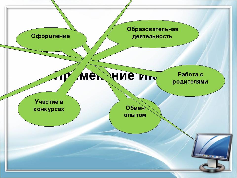 Применение ИКТ Обмен опытом Образовательная деятельность Оформление Работа с...