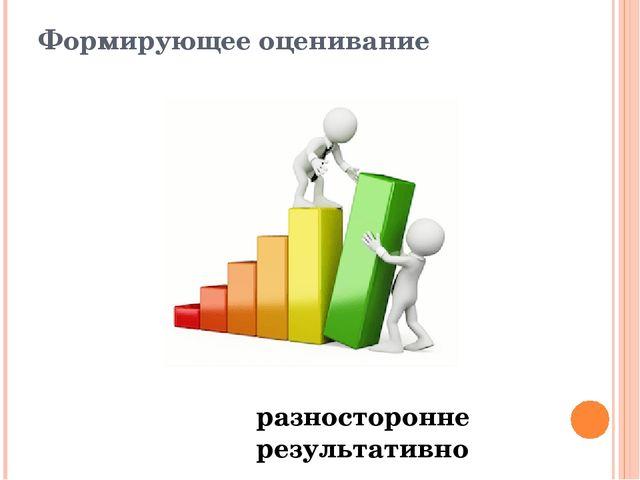Формирующее оценивание разносторонне результативно