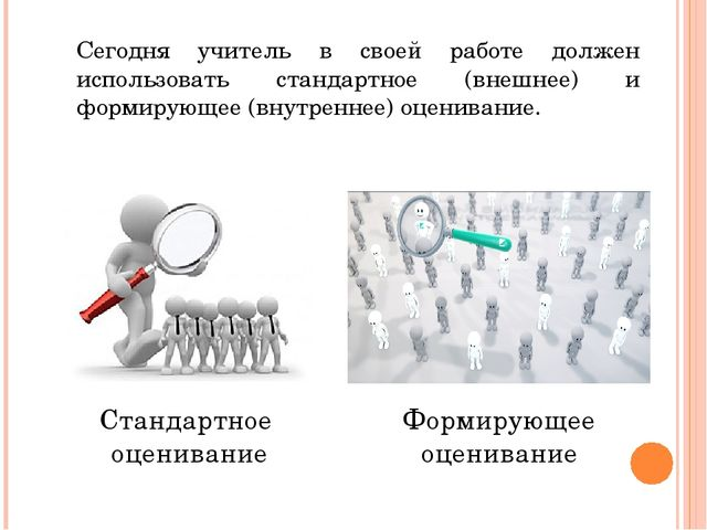 Сегодня учитель в своей работе должен использовать стандартное (внешнее) и фо...