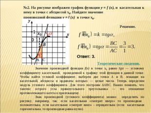 №2. На рисунке изображен график функции y = f (x), и касательная к нему в точ