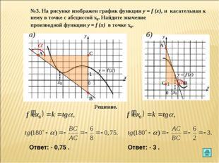 №3. На рисунке изображен график функции y = f (x), и касательная к нему в точ