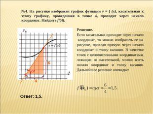 №4. На рисунке изображен график функции y = f (x), касательная к этому график