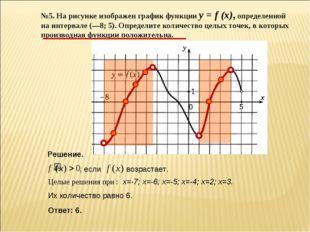 №5. На рисунке изображен график функции y = f (x), определенной на интервале