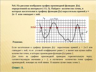 №6. На рисунке изображен график производной функции f(x), определенной на инт