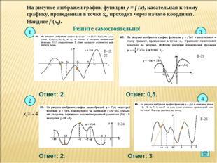 На рисунке изображен график функции y = f (x), касательная к этому графику, п