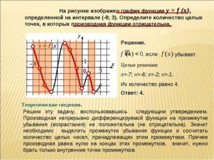 На рисунке изображен график функции y = f (x), определенной на интервале (-8