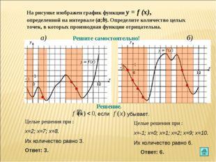 На рисунке изображен график функции y = f (x), определенной на интервале (a;b