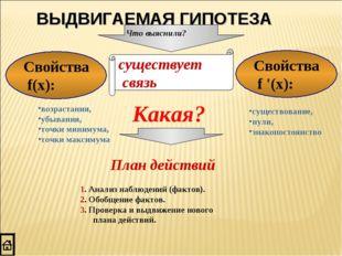 Что выяснили? существует связь Свойства f(x): Свойства f '(x): возрастания, у