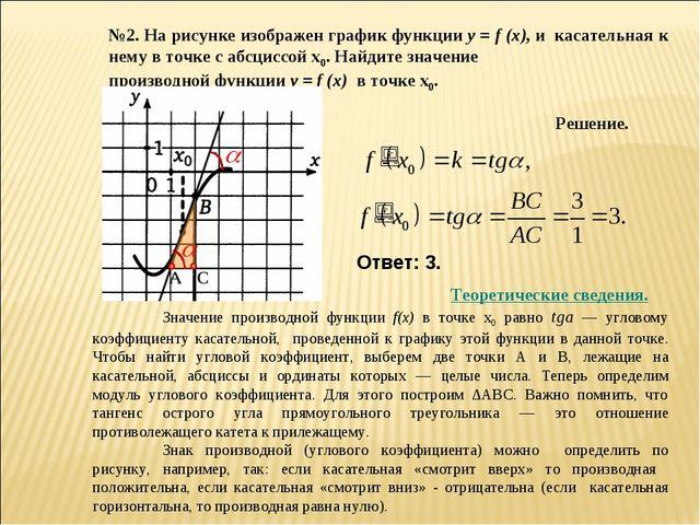 №2. На рисунке изображен график функции y = f (x), и касательная к нему в точ...