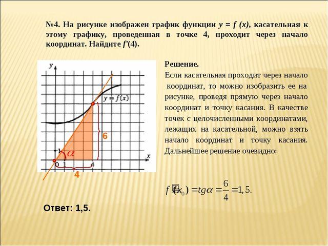 №4. На рисунке изображен график функции y = f (x), касательная к этому график...