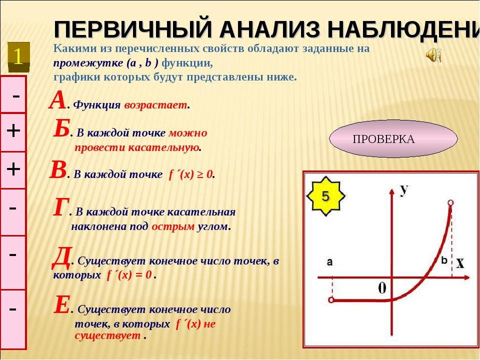 1 Какими из перечисленных свойств обладают заданные на промежутке (a , b ) фу...