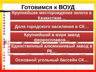Готовимся к ВОУД  Крупнейшее месторождение золота в Казахстане… Доля городск