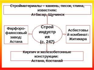 Стройматериалы – камень, песок, глина, известняк: Атбасар, Щучинск Строй инд