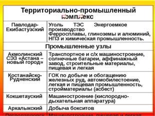 Территориально-промышленный комплекс Павлодар-Екибастузский Уголь ТЭС Энерго