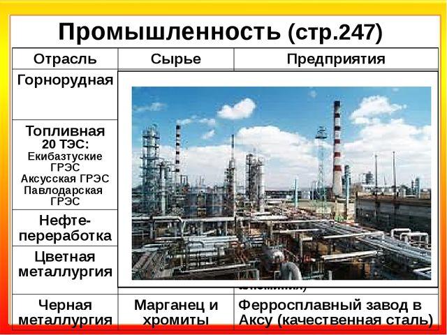 Промышленность (стр.247) Отрасль Сырье Предприятия Горнорудная Железнаяруда Г...